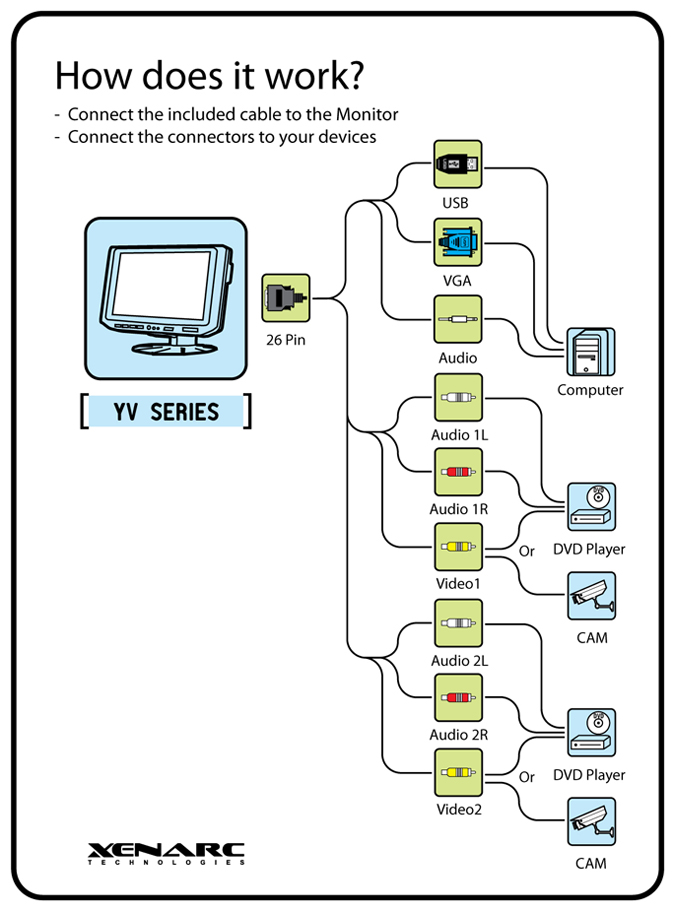 cat5 wire connection diagram led connection diagram xenarc technologies 805tsv 8 quot led lcd monitor w vga