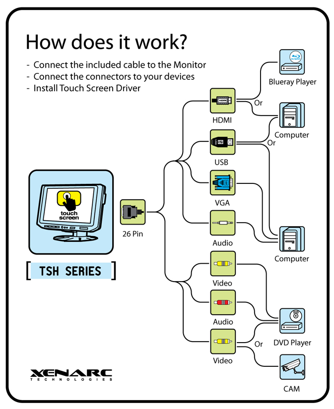 Hdmi Dvi Wiring - Wiring Diagram Schematics Hdmi To Dvi Wiring Diagram on