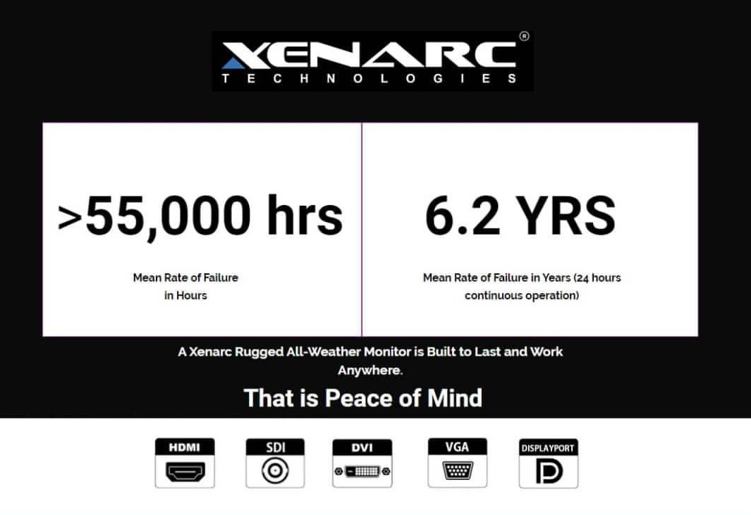 "Xenarc Rugged Touchscreen Monitors 7"", 8"", 9"", 10"", 12"", 15"", 18"", 24"" are built tough to last.  The Mean Time Between Failure (MTBF) for a Xenarc Technologies Rugged Monitor is > 55,000 hours OR 6.2 Years of continuous operation and with the new 3 Year Warranty, a Xenarc Rugged Monitor gives you truly peace of mind.  Xenarc Technologies All-Weather Rugged 7"", 8"", 9"", 10"", 12"", 15"", 18"", 24"" Monitors are perfect Human Machine Interface for Smart Homes, Smart Factories, Smart Offices, Smart Vehicles, Smart Stores, Smart Cities.  IIoT, IoT, Industry 4.0 and for low voltage and indoor or outdoor applications.    Sign Up For Wholesale/Bulk  Pricing  Resellers  Integrators  Custom Displays  Government  Education  Military"